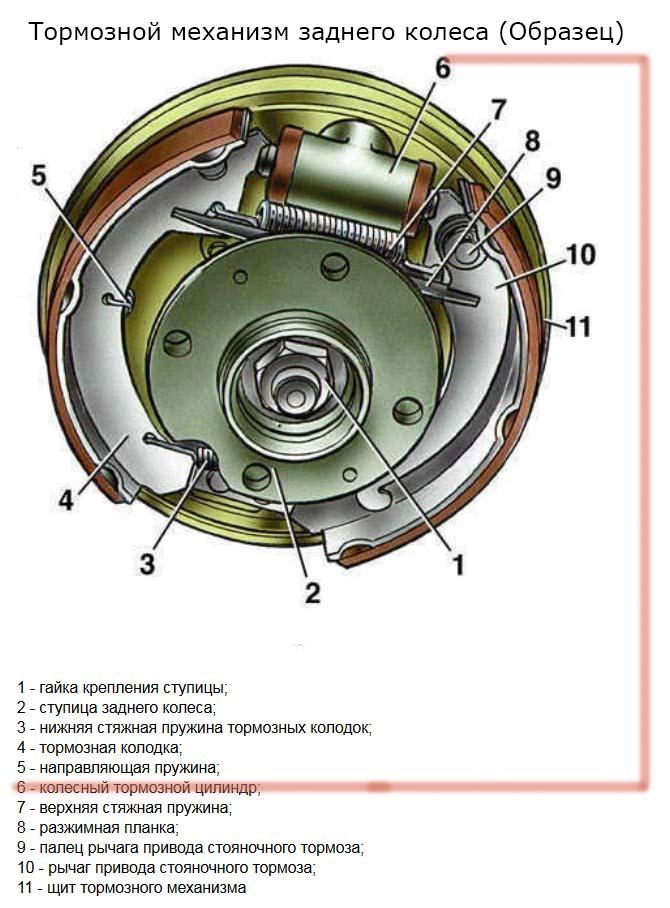 Тормозной цилиндр заднего колеса устройство пример
