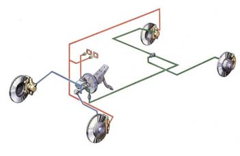 ff2003776cac05ec1c92b30b2571f82b - Тормозные трубки цена за метр